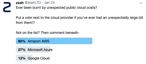 zsah Public Cloud Twitter poll