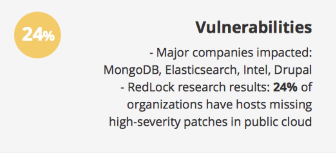 Vulnerabilities - zsah