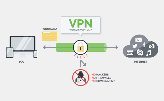 VPN cybersecurity