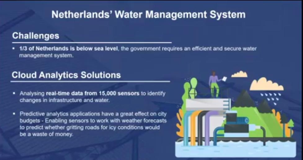 Netherlands' Water Management System - zsah