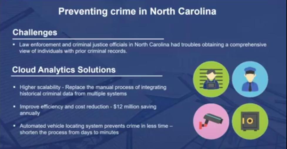 Preventing Crime in North Carolina - zsah